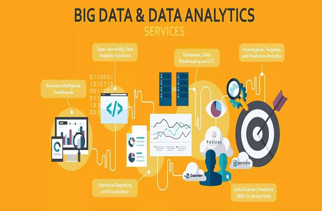 Global Big Data and Analytics Services Market Research Report: Ken Research