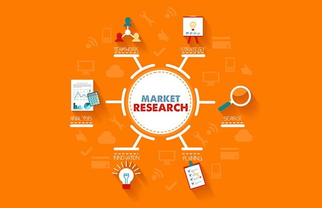 We Provide Market Research Service for Almost all Industries: Ken Research