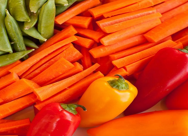 Different Developing and Increasing Trends across World Natural Carotenoids Market Research Report 2024 (Covering USA, Europe, China, Japan, India and Etc) Outlook: KenResearch