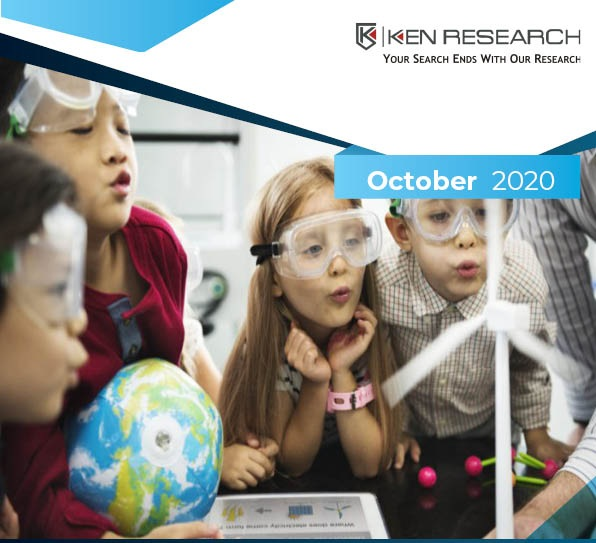India Experiential Learning Market, India Experiential Learning Industry, Market Major Players: KenResearch