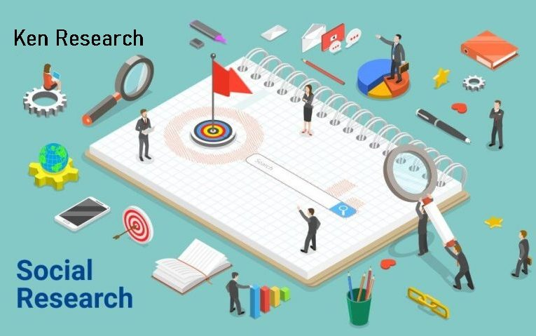 Social Research Organizations in India: Ken Research