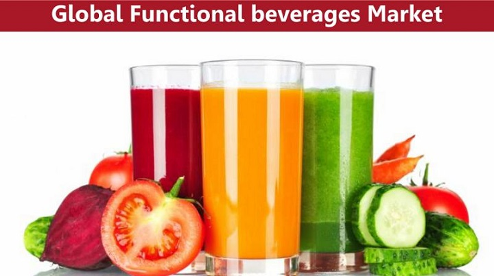 Global Functional Beverages Market Research Report: Ken Research
