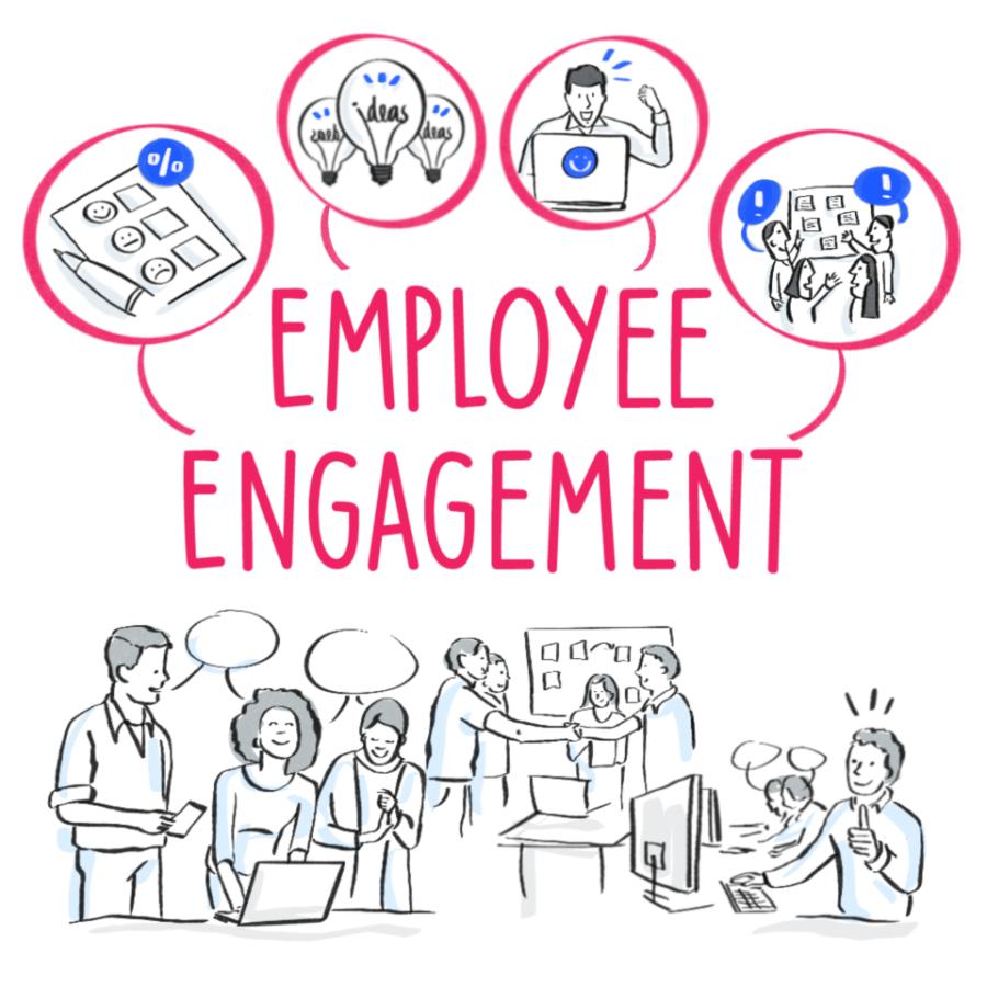 Employee Engagement Survey Companies | Employee Engagement Survey Providers: KenResearch