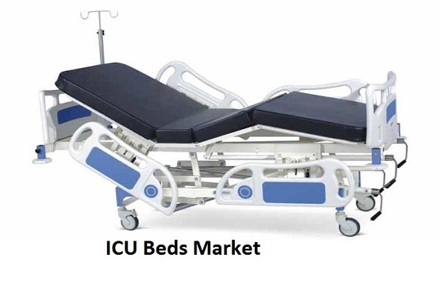 Increase in Surgical Procedures Expected to Drive Global ICU Beds Market: Ken Research