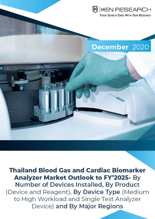 Future Growth of Blood Gas and Cardiac Biomarker In Thailand: KenResearch