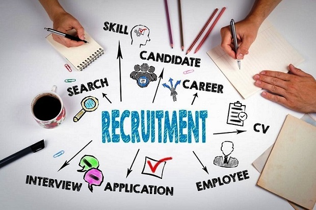 Best Recruitment Placement Company, Facility Management Consulting Jobs India, Top Computer Science Jobs in India, Best Overseas Job Consultants in India: Ken Research