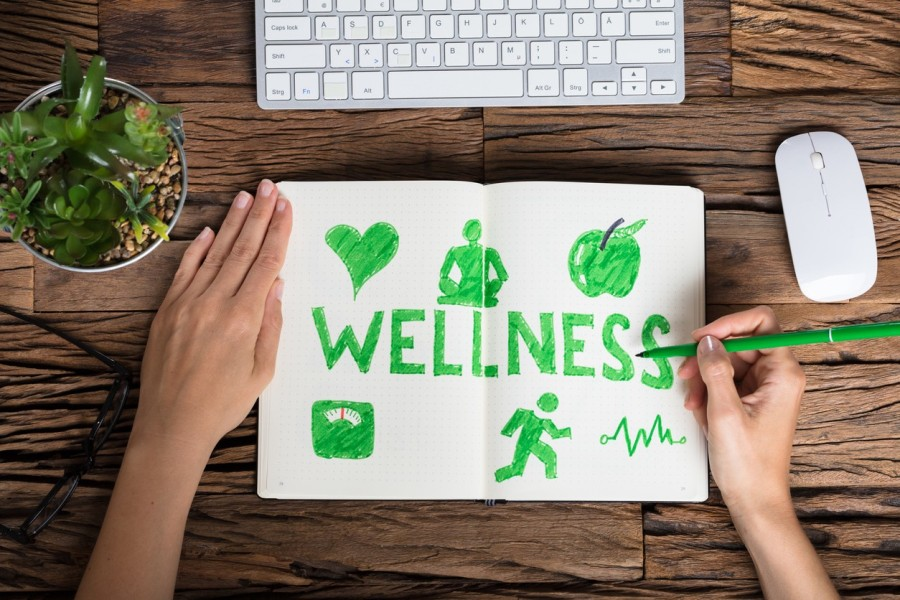 Growth In Global Corporate Wellness Market Outlook: KenResearch