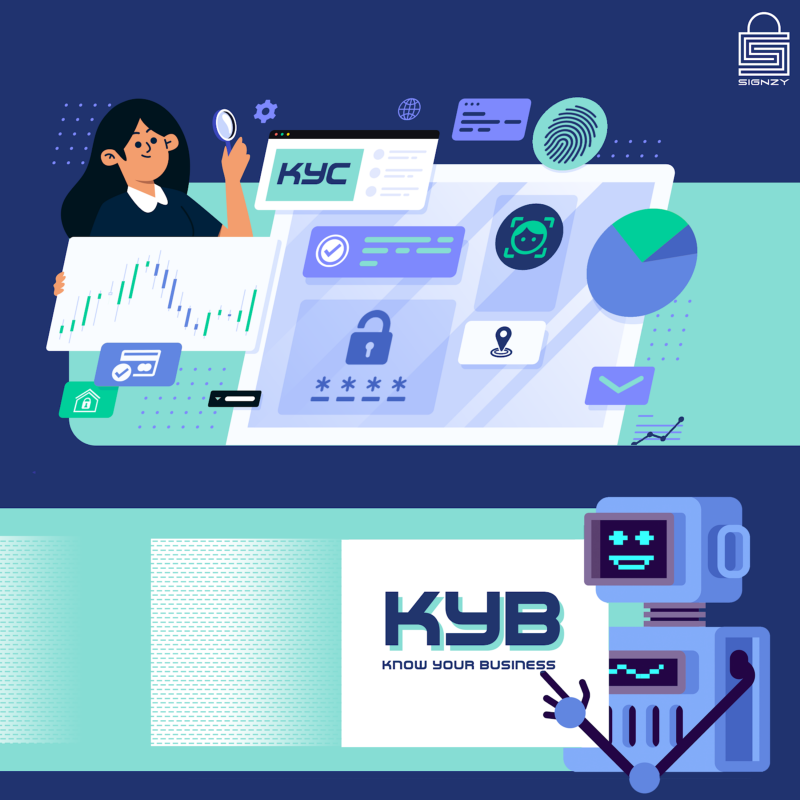 Future Growth of Global E-KYB Market: KenResearch