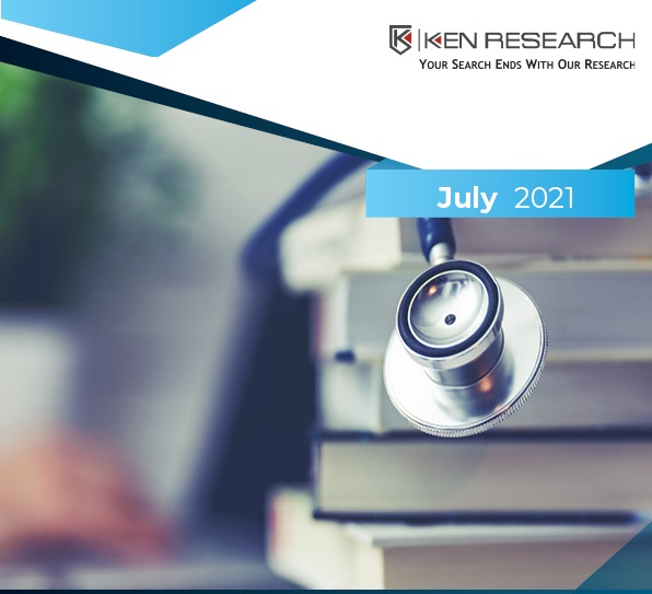 Landscape of Malaysia Medical Education Market: KenResearch