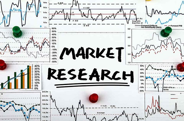 Set Realistic Targets for Your Business with Our Market Research Report: KenResearch