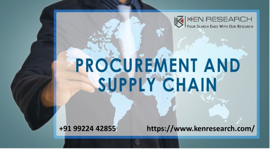 Rise in Companies Financial Profitability by Applying Effective Procurement Strategic Intelligence: KenResearch