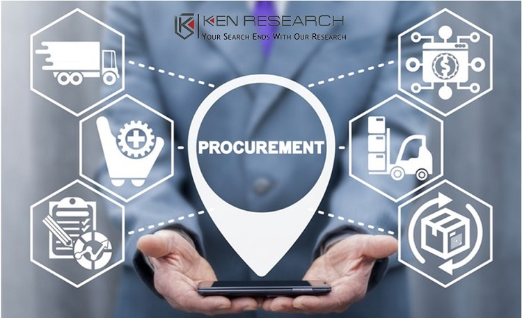 Procurement and supply chain Intelligence, Raw Material Sourcing Strategy: KenResearch