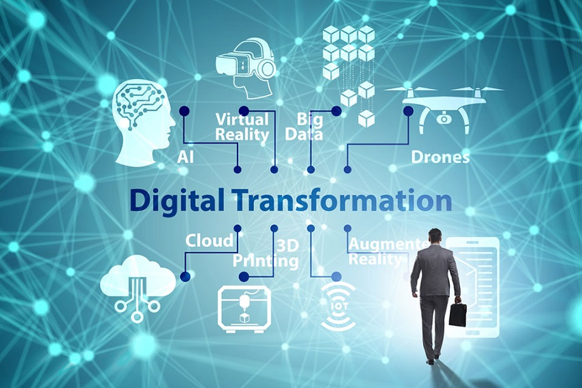 Europe Digital Transformation Market Is Anticipated To Augment Owing To Emergence of Mobile Devices and New Advanced Apps: KenResearch