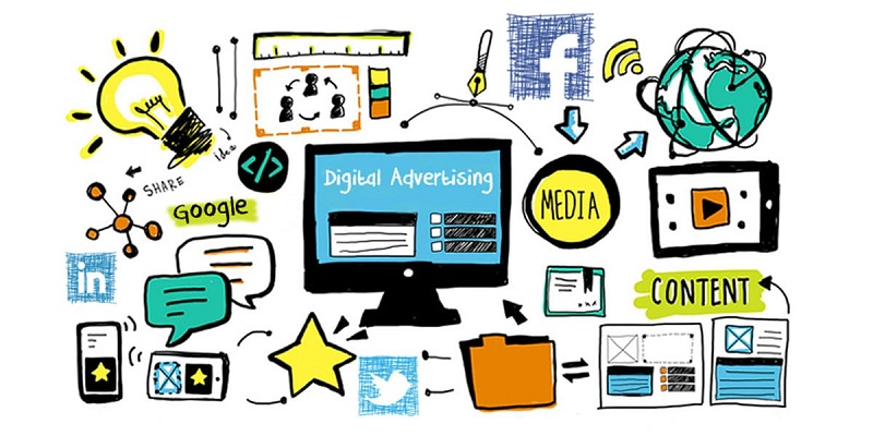 Global Digital Advertising Market Anticipate To Propel Owing To Increasing Penetration with Smart Devices and Availability of High-Speed Internet: KenResearch