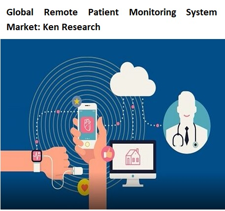 Growth in Adoption of Telemedicine and Telehealth Services Expected to Drive Global Remote Patient Monitoring System Market: KenResearch