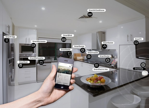 Global Smart Kitchen Appliance Market Propels During the Review Duration Owing To Extensive Investment in the R&D: KenResearch