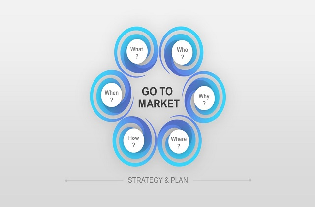 Augment the Ability to React To Changes & Customer Desires and Established Path for Growth with Our Reports on Go-To-Market Strategy: KenResearch
