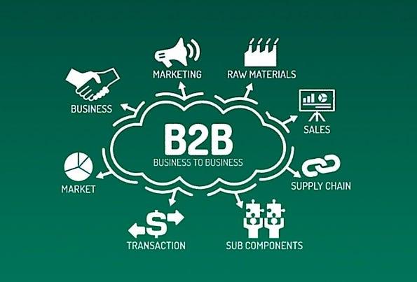 Top International B2B Market Research Companies – KenResearch